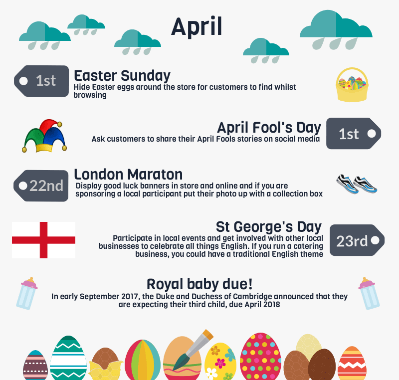 2018 events calendar for uk retailers april