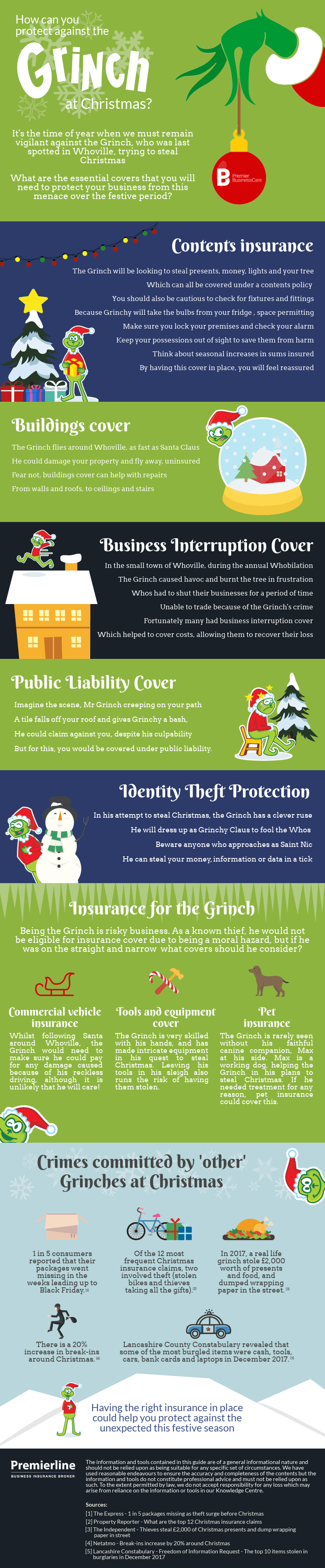 How can you protect against the Grinch at Christmas?