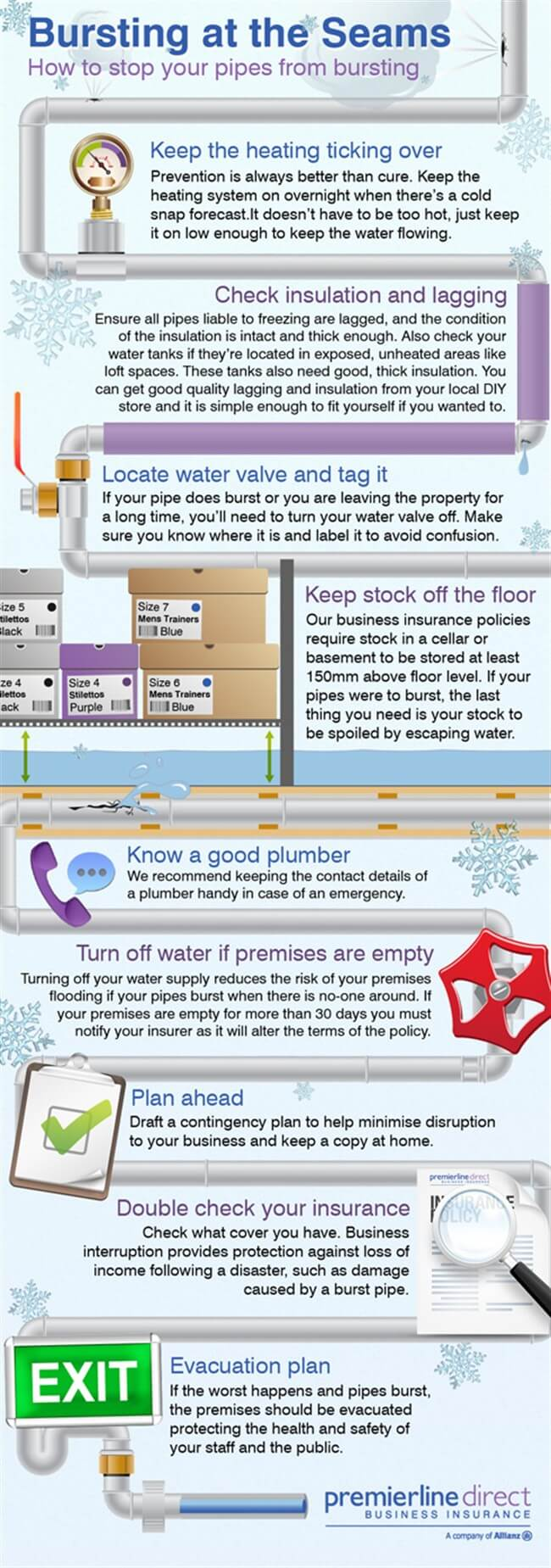 burst pipe advice for businesses