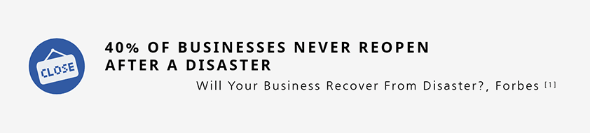 40% of businesses never reopen after a disaster
