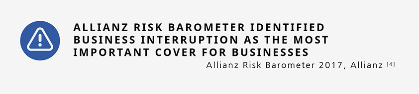 Allianz risk barometer identified business interruption as the most important cover for businesses