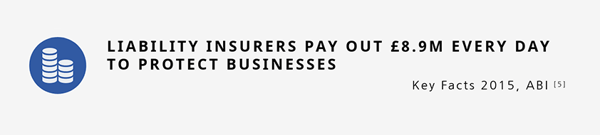 Liability insurers pay out £8.9m every day to protect businesses