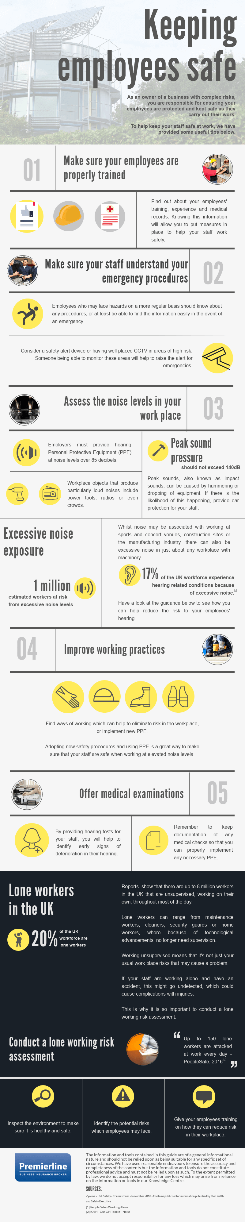 health and safety in the industrial sector infographic