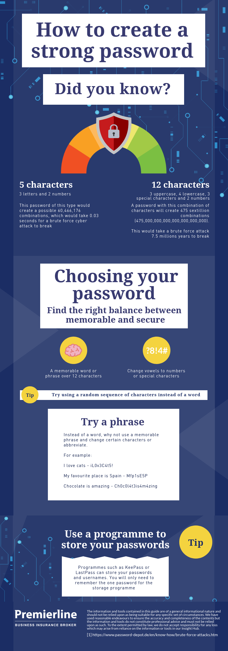 How to choose the safest password